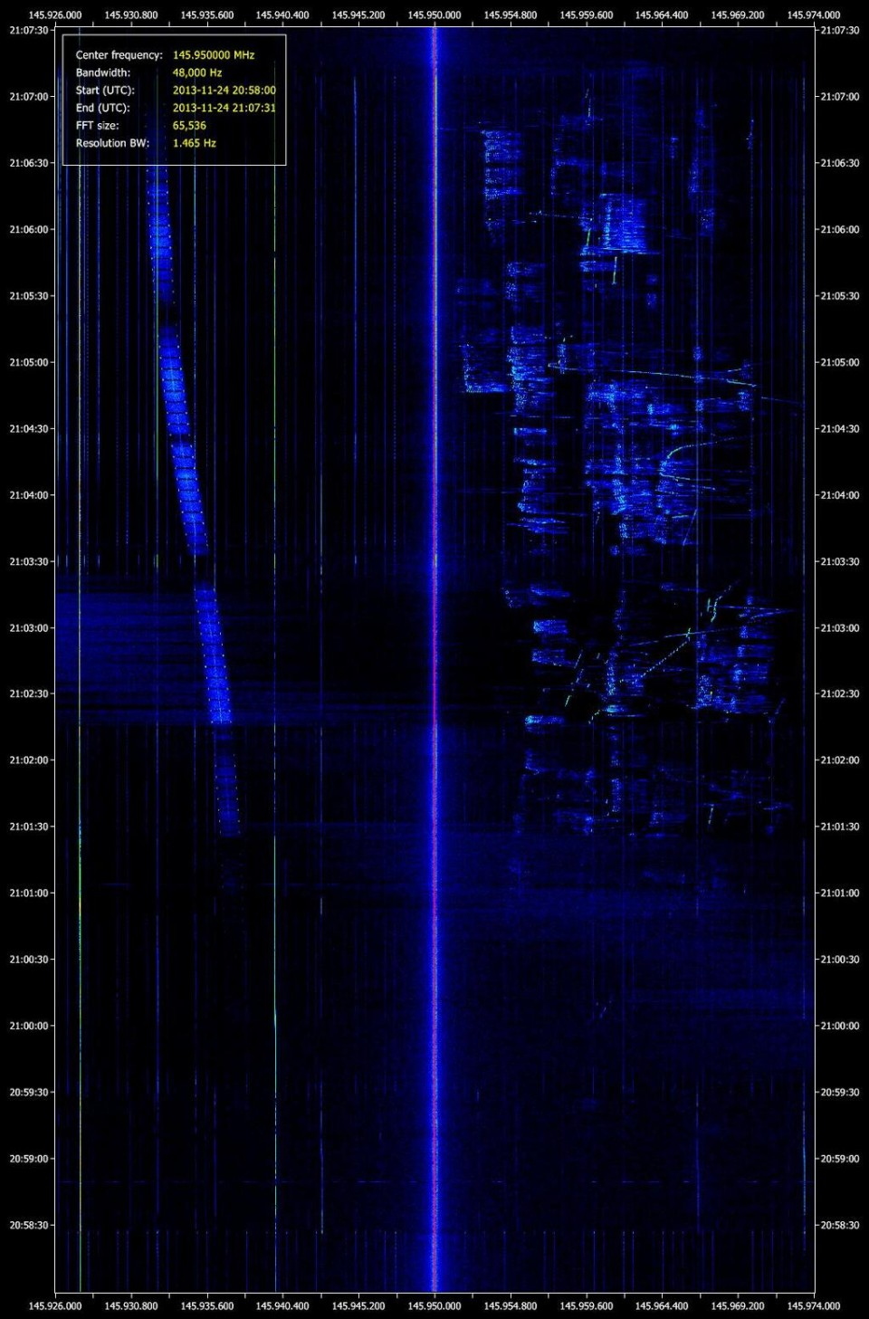 Spectrum display an AO-73 Pass